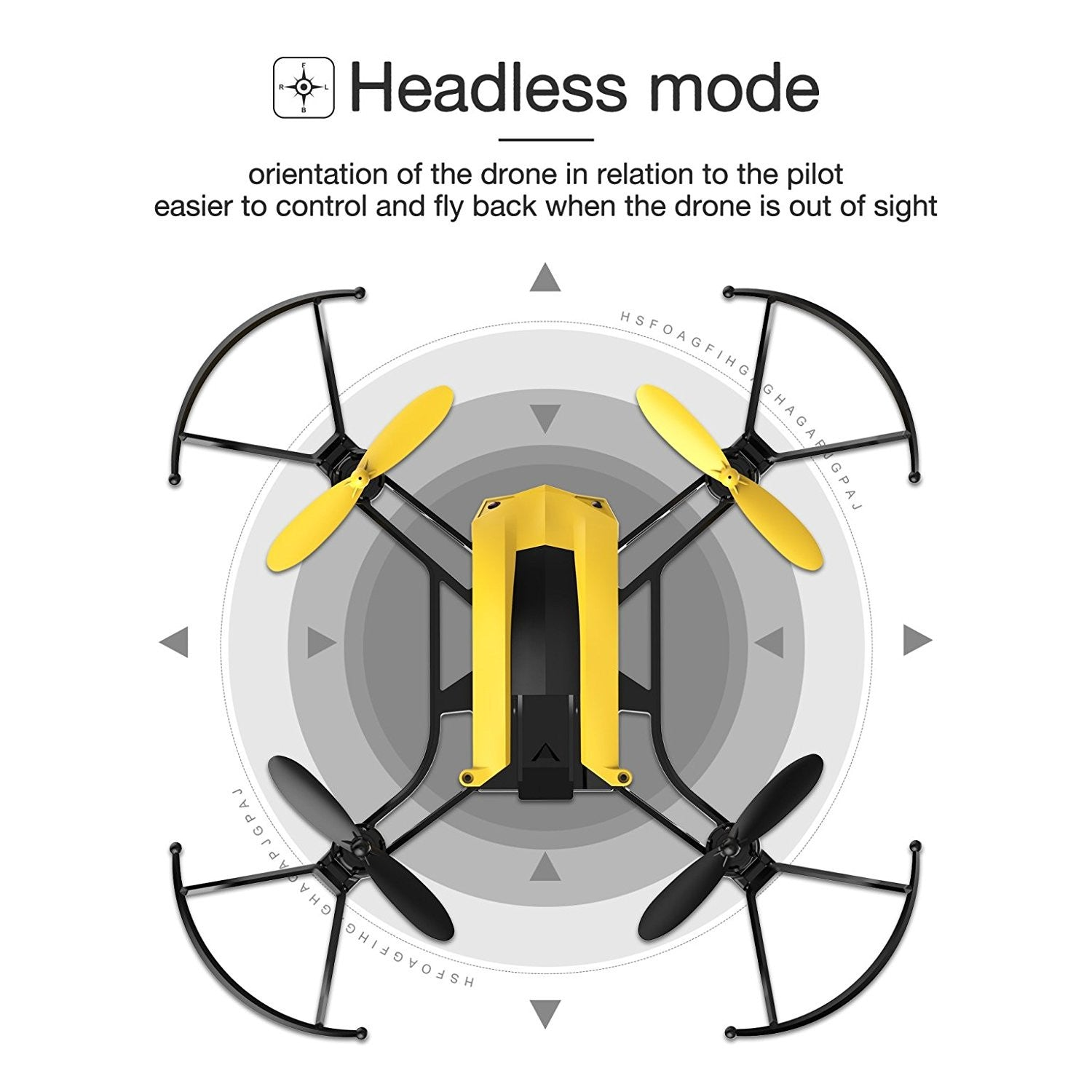 Holy Stone HS 150 Bolt Bee Mini Racing Drone RC drone R T F 2.4 GHz 6-Axis Gyro with 50 K M H High Speed Headless Mode Wind Resistance Includes Bonus Battery