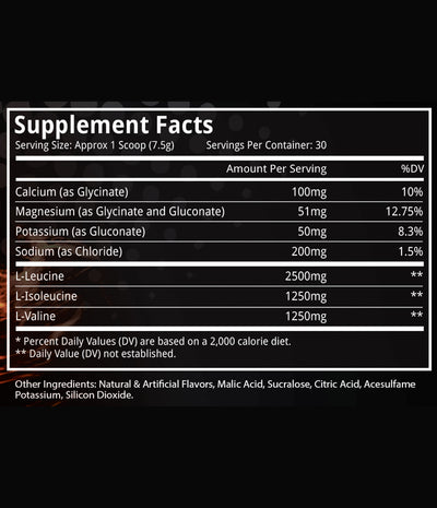 BCAA - Branched Chain Amino Acids