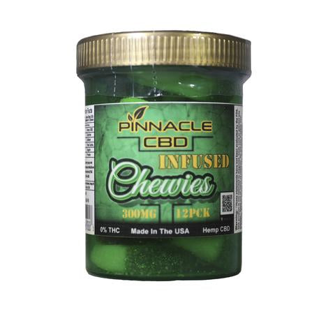 Pinnacle Hemp - 300mg CBD Gummies - All CBD Co