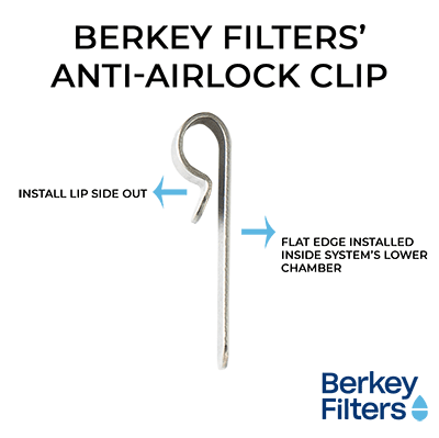 Berkey Anti Airlock Clip
