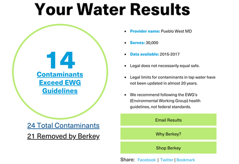 Water Results