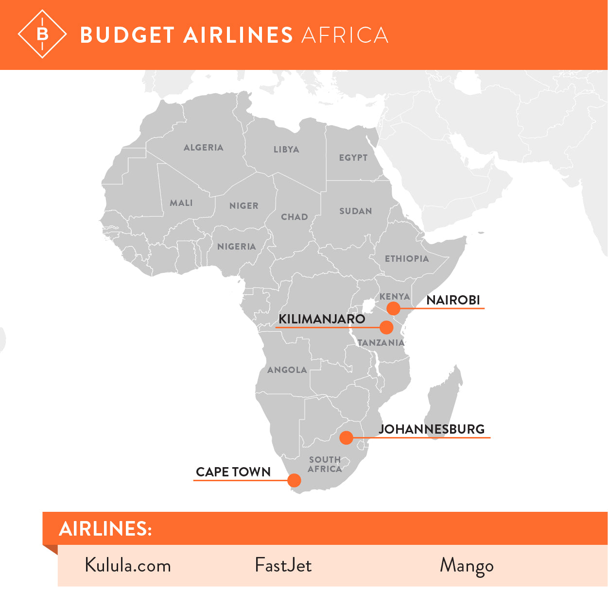 Low cost airline carriers in Africa.