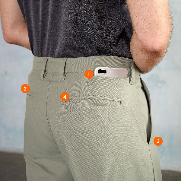 Numbered illustration of pockets in the back of the Ascender Shorts.