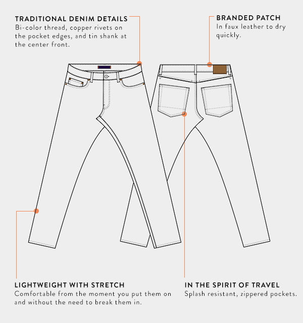 A schematic of the jean design we will be creating.