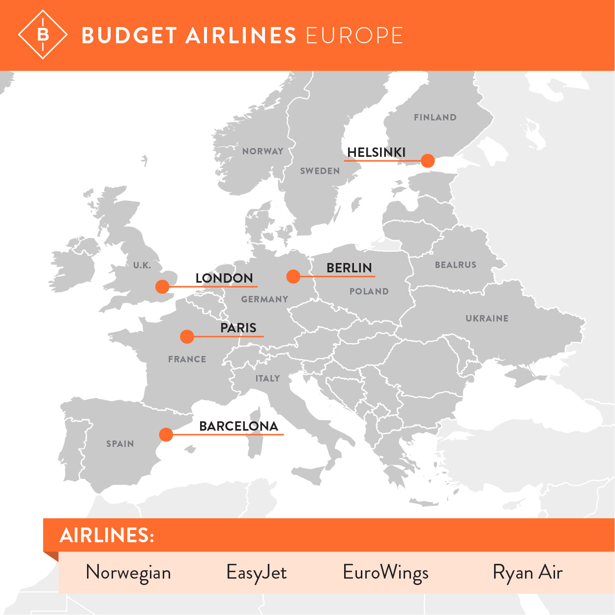 Low cost airline carriers in Europe.