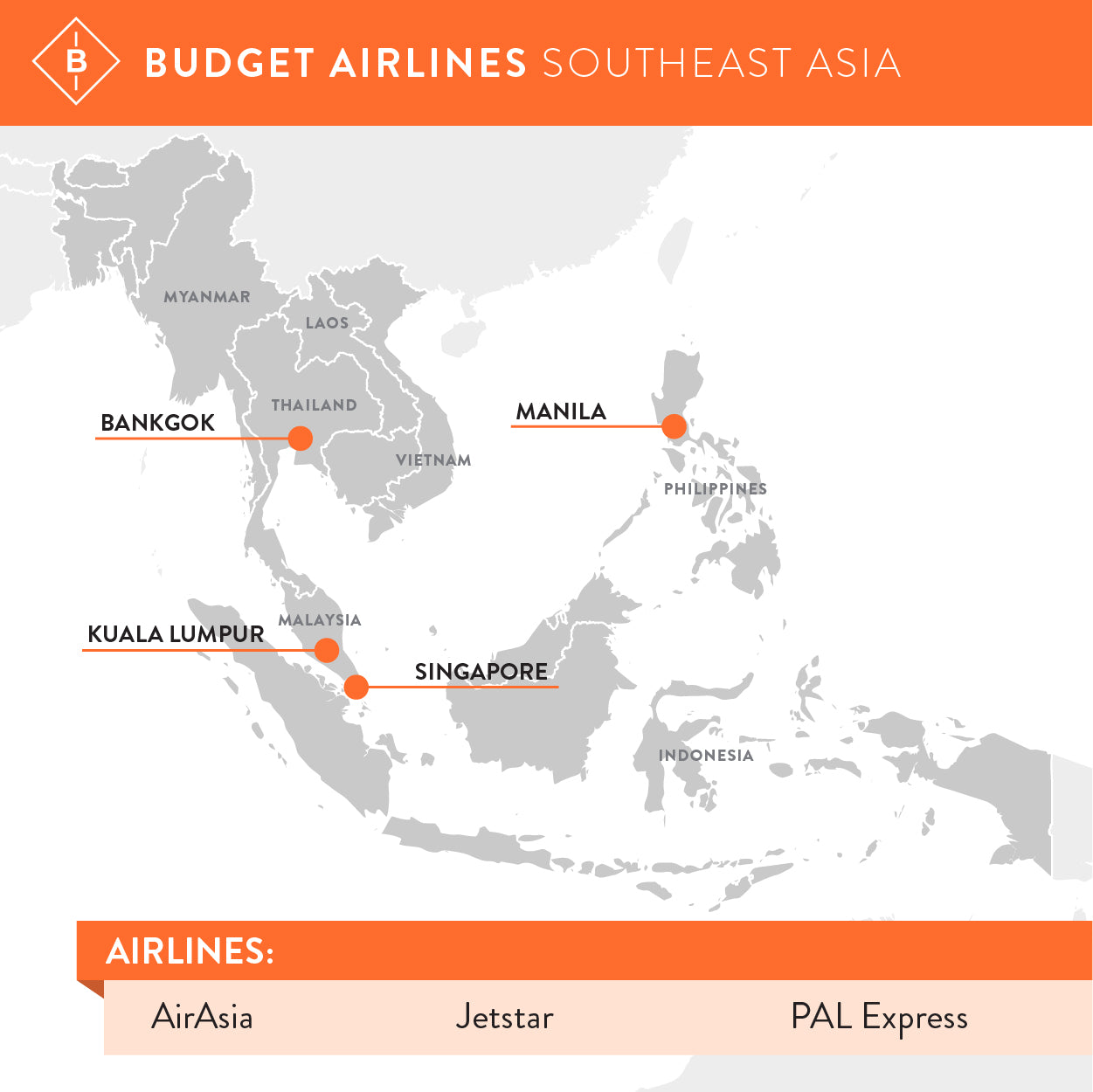 Low cost carrier hubs in South East Asia.