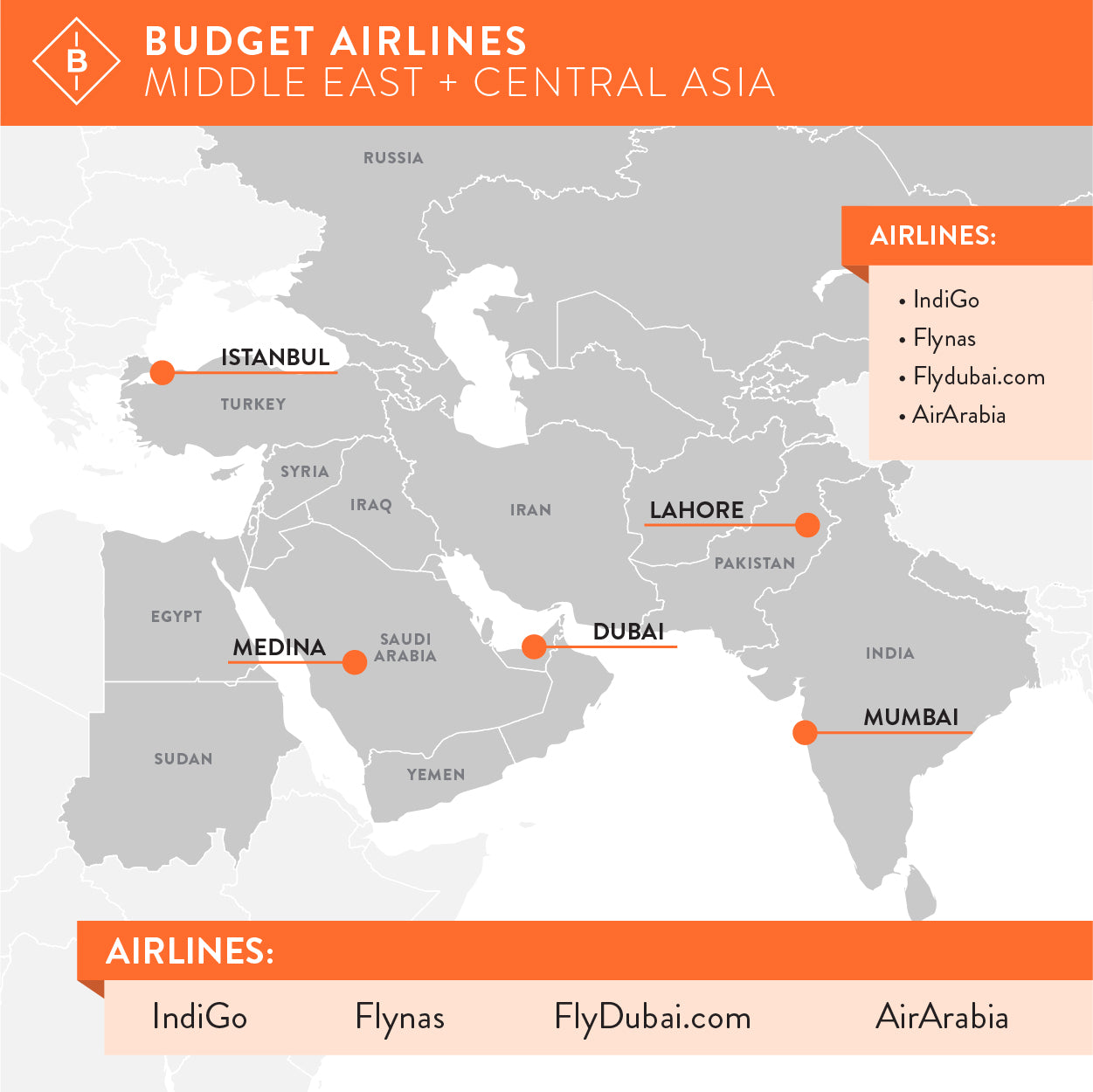 Options for low cost carriers in the Middle East & Central Asia.