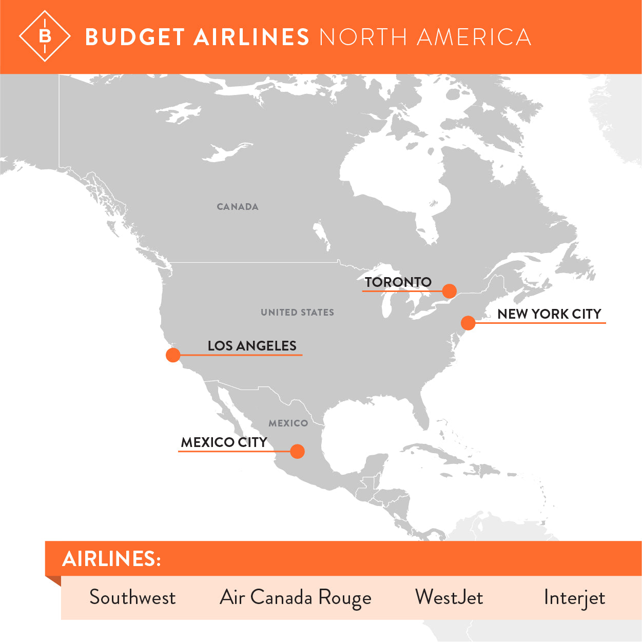 Low cost airline carriers in North America.