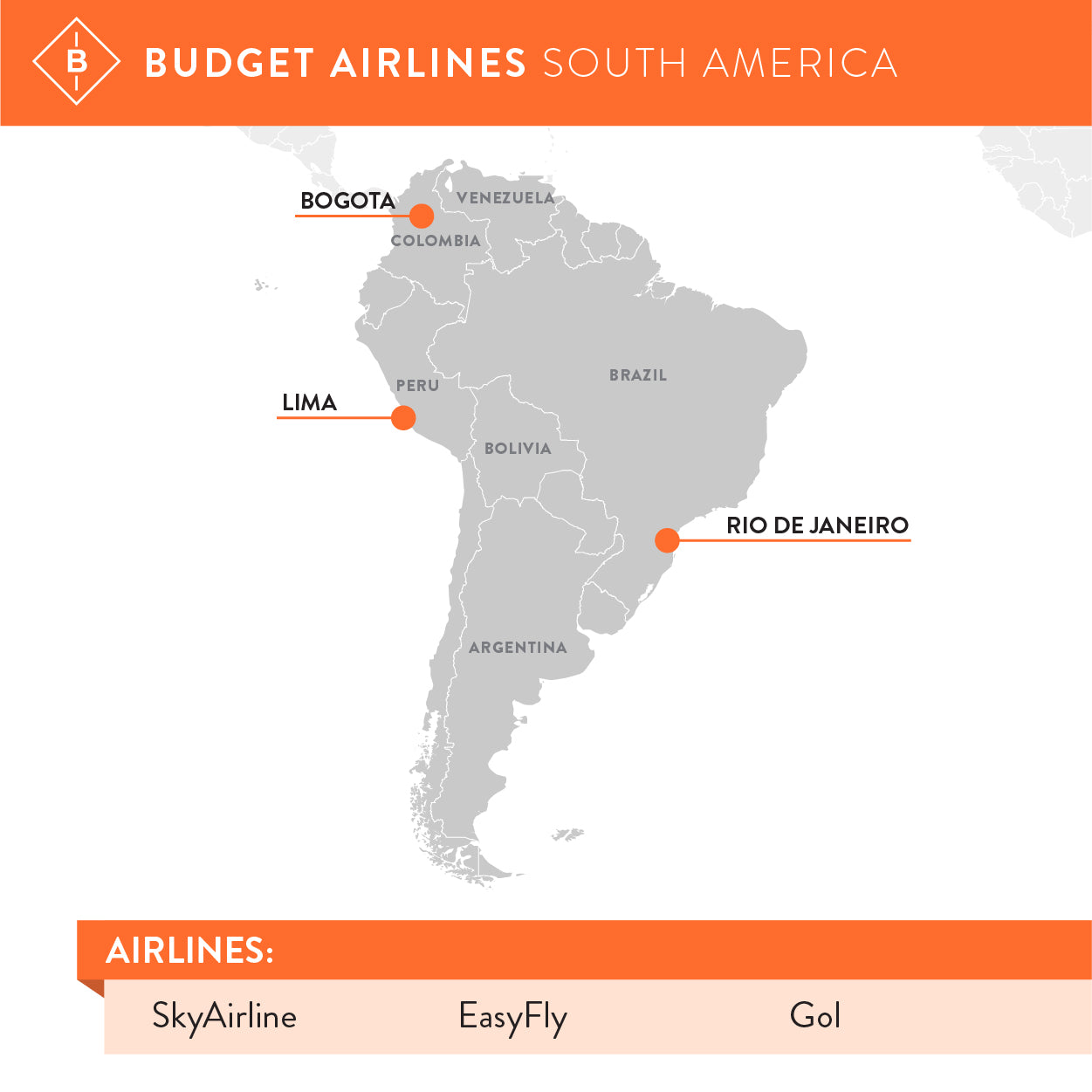 Low cost airline carriers in South America.
