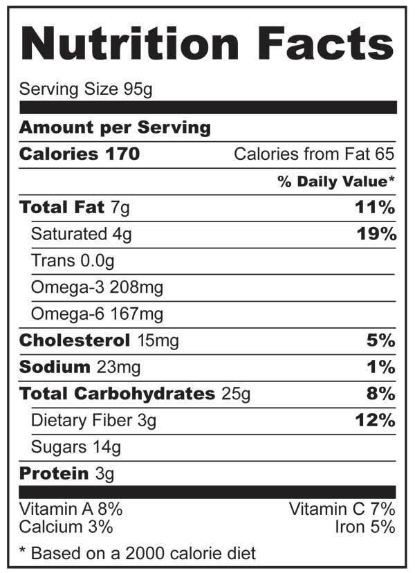 Nutrition Facts for Peach Crumble