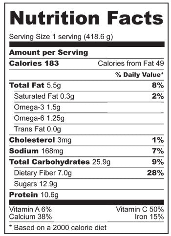 Nutrition Facts for Berrylicious Smoothie