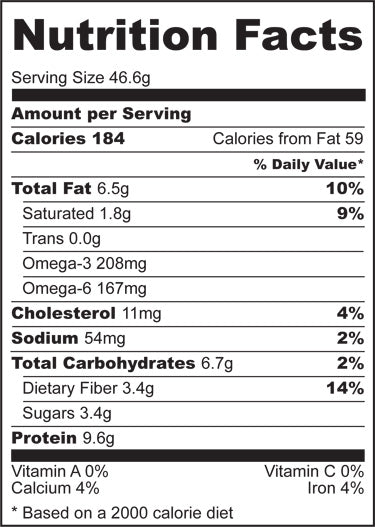 Nutrition Facts for Nut Butter Cookies