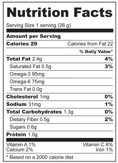 Nutrition Facts for Squash and Walnut Spread