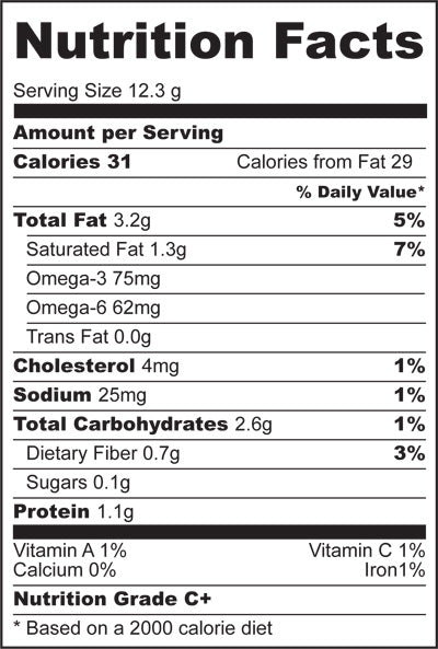 Nutrition Facts for Quinoa Zucchini Clusters