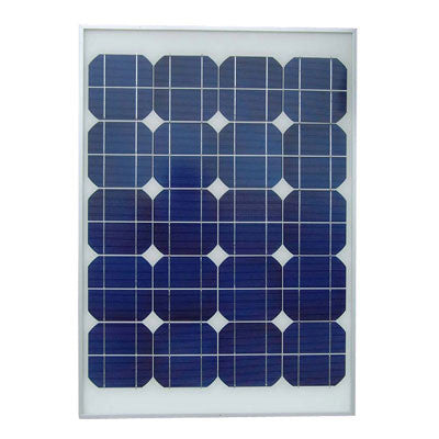 80 Watt Solar Panel High Efficiency - Glenergy