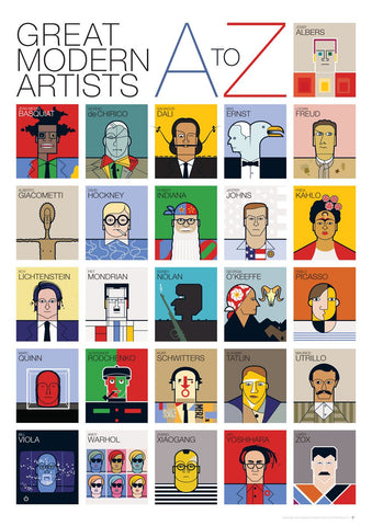 Great Modern Artists A-Z Poster Print A1