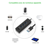 MULTIPRISE USB AVEC CARTE SD