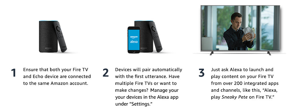 Amazon Fire TV Stick with Alexa Voice Remote - iMartCity