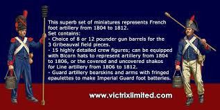 French Napoleonic Artillery 1812 to 1815