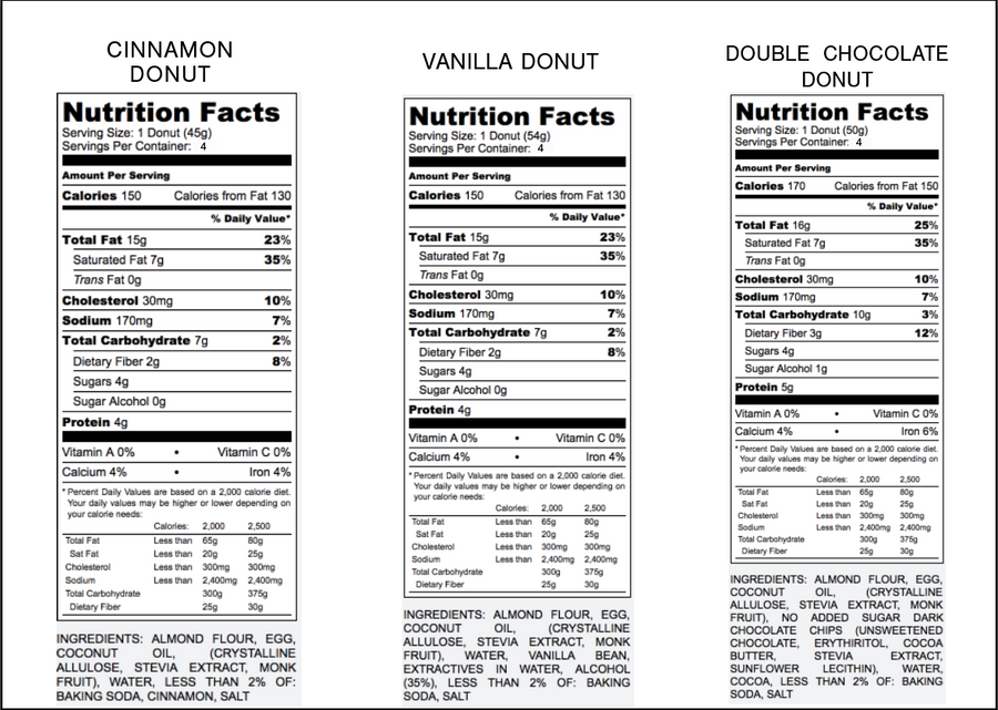 3 Nutrition Labels for Double Chocolate Donut, Vanilla Donut, and Cinnamon Donut