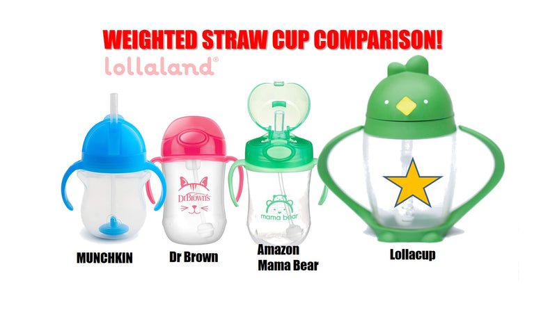 Comparison of the Lollacup weighted straw cup with other sippy cups with weighted straws