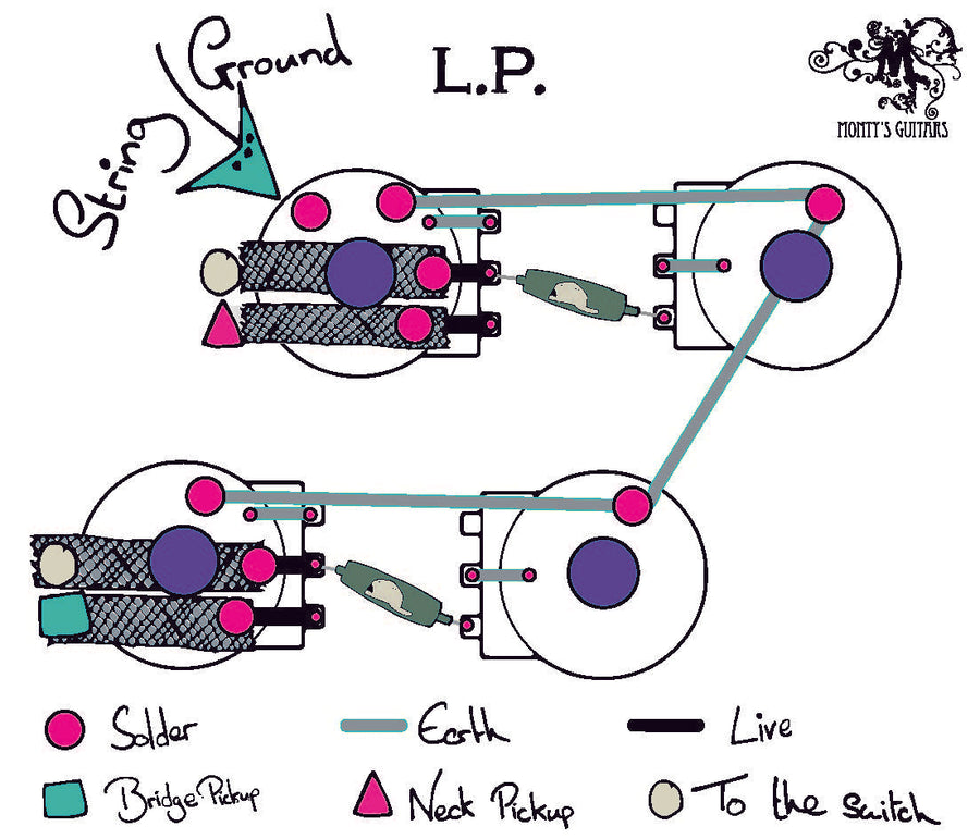50'S Gibson Les Paul Wiring Diagram from cdn.shopify.com
