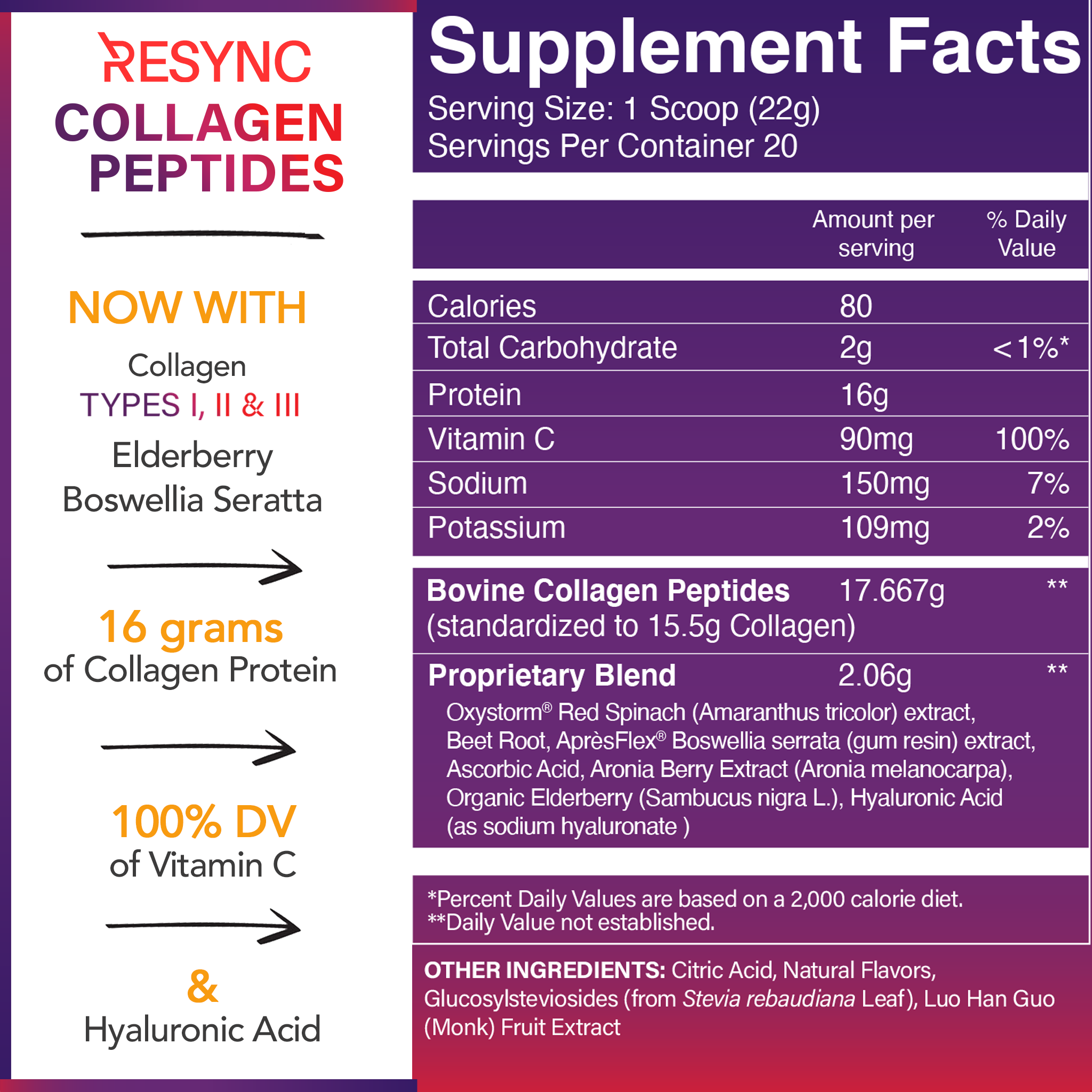 Resync Premium Collagen Peptides