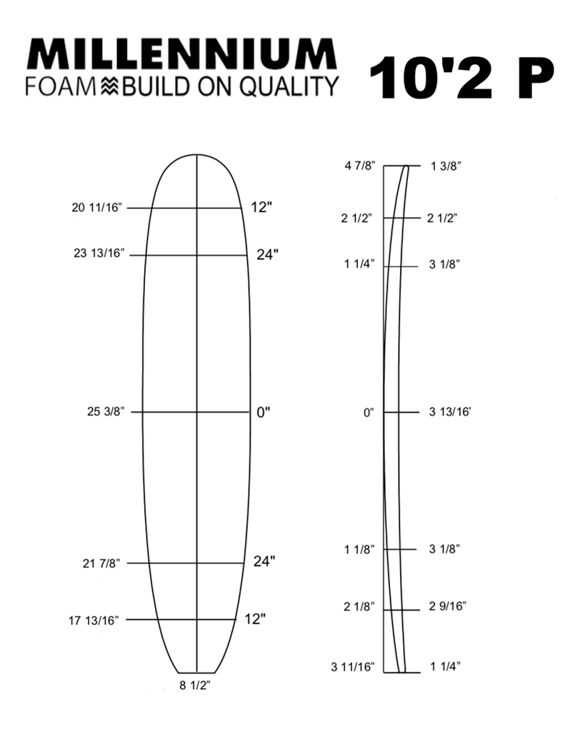 Millennium Foam 10'2 P - Shaper Supply