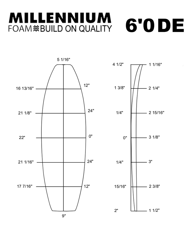 Millennium Foam 6'0 DE - Shaper Supply