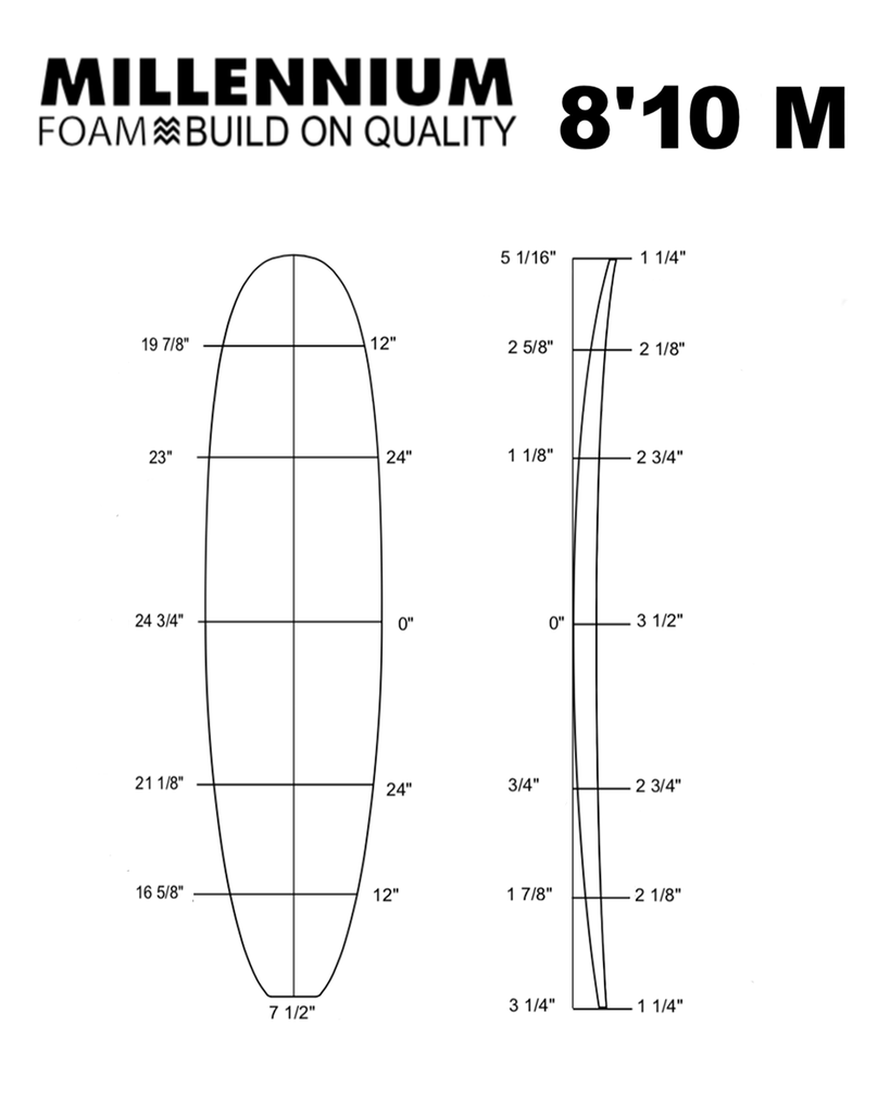 Millennium Foam 8'10 M - Shaper Supply