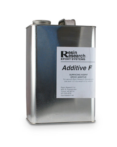 Additive F - Shaper Supply