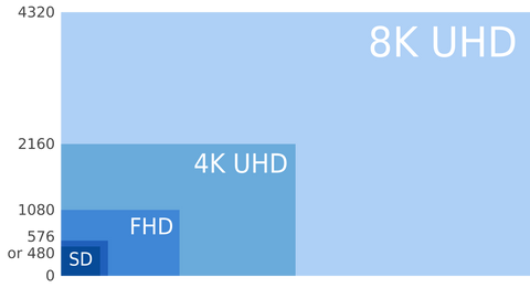 4K TV Visual