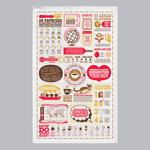 Tea Towel: Coffee