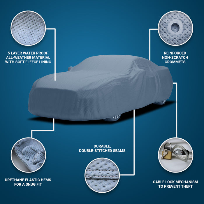 How to Prevent Sun Damage on Your Car