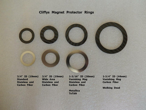 "Carbon Fibre Magnet Ring 3/4 ""- Cliffy Protector"