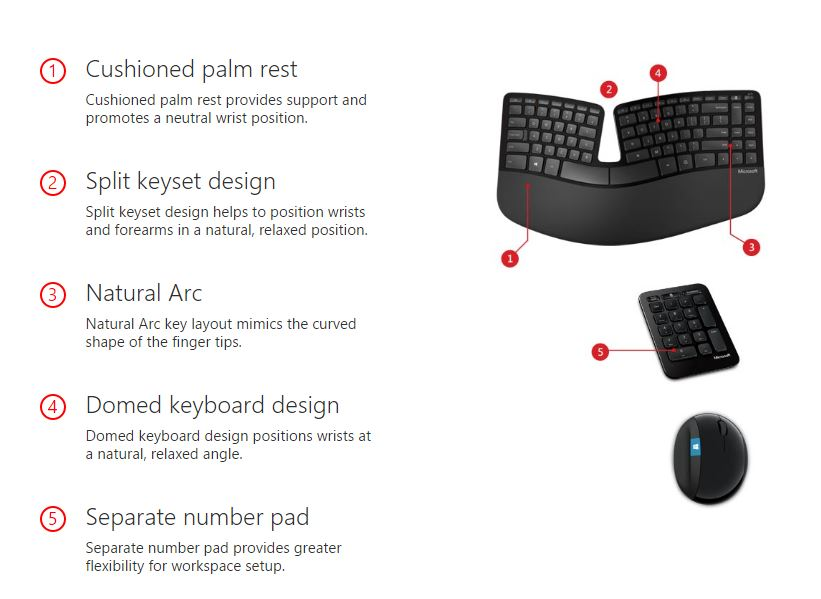 Microsoft_Sculpt_Ergonomic_Desktop_USB_Wireless_Keyboard_Mouse_L5V-00027_8_RHCYJD3Q8MSL.JPG