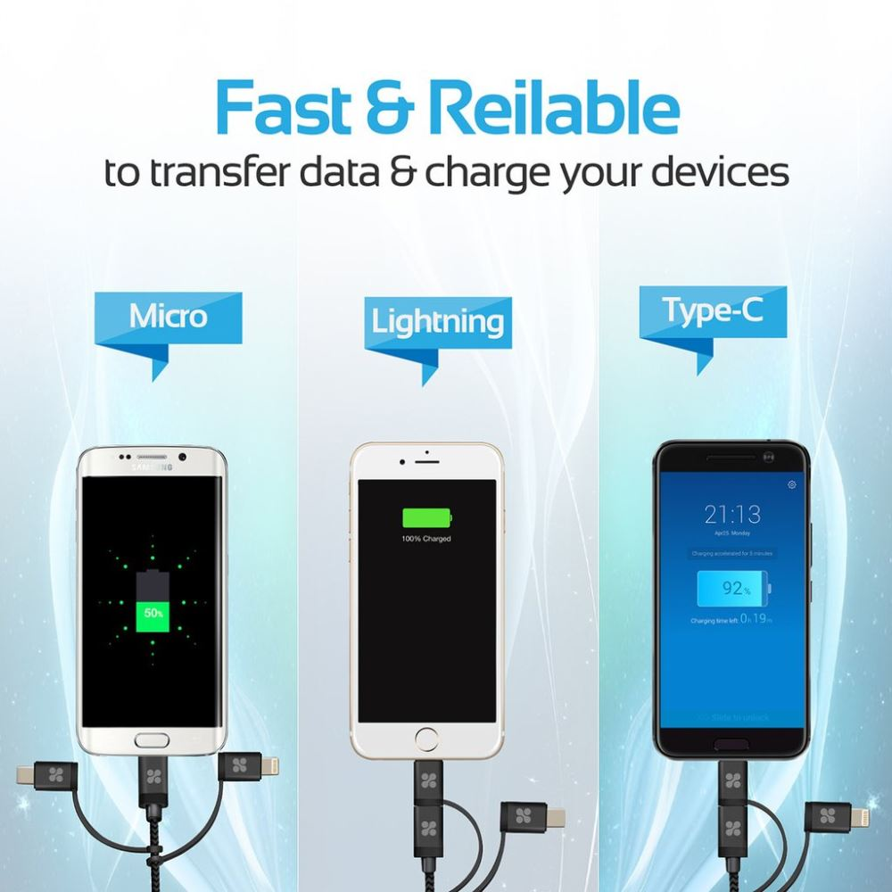 PROMATE_USB_All-in-one_Sync_&_Charge_Cable_Micro-USB_Lightning_USB-C_UNILINK-TRIO_7_RN4LGNJ552D7.jpg