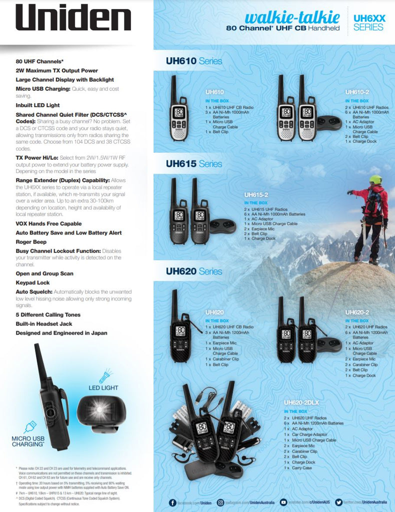Uniden_UH615_UH615-2_80_Channel_UHF_CB_Handheld_Radio_1.5_Watt_Twin_Pack_Misc_2_SDY6ZCH7E057.JPG