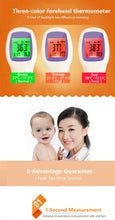 Load image into Gallery viewer, Custom Logo Infrared Digital Thermometer Forehead Non Touch Temperature Gun