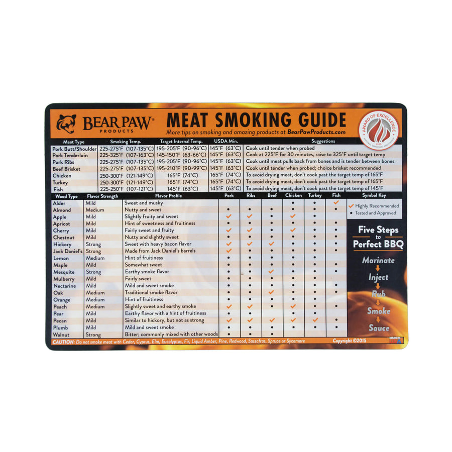 Magnetic Meat Smoking Guide - Orange Flame