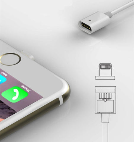 2 in 1 Magnetic Cable for Iphone and Android Phones