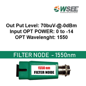 WSEE POWERLESS FILTER NODE 1550nm MALE