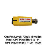 FELDER POWERLESS NODE FTTH 1WAY MALE
