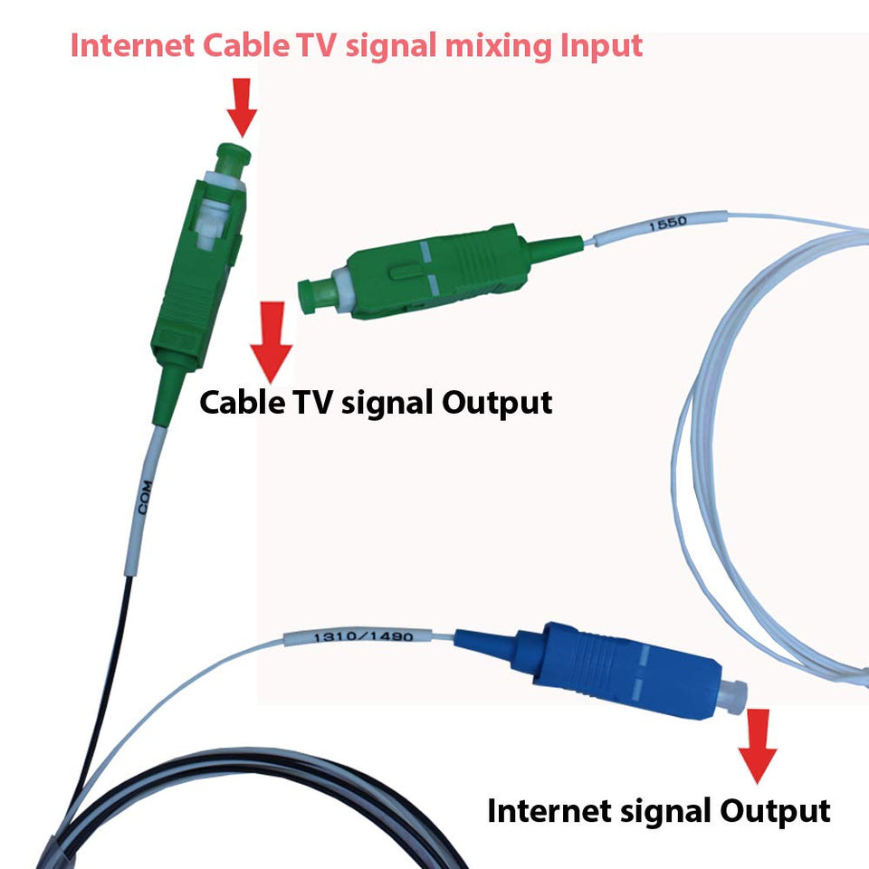 WDM coupler Cable TV and Internet Signal mixing