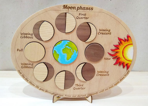 Moon Phase System (Southern Hemisphere)