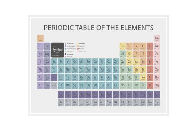 Wondermade - Periodic Table