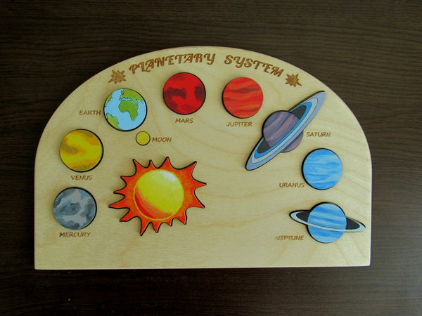Planetary System Puzzle