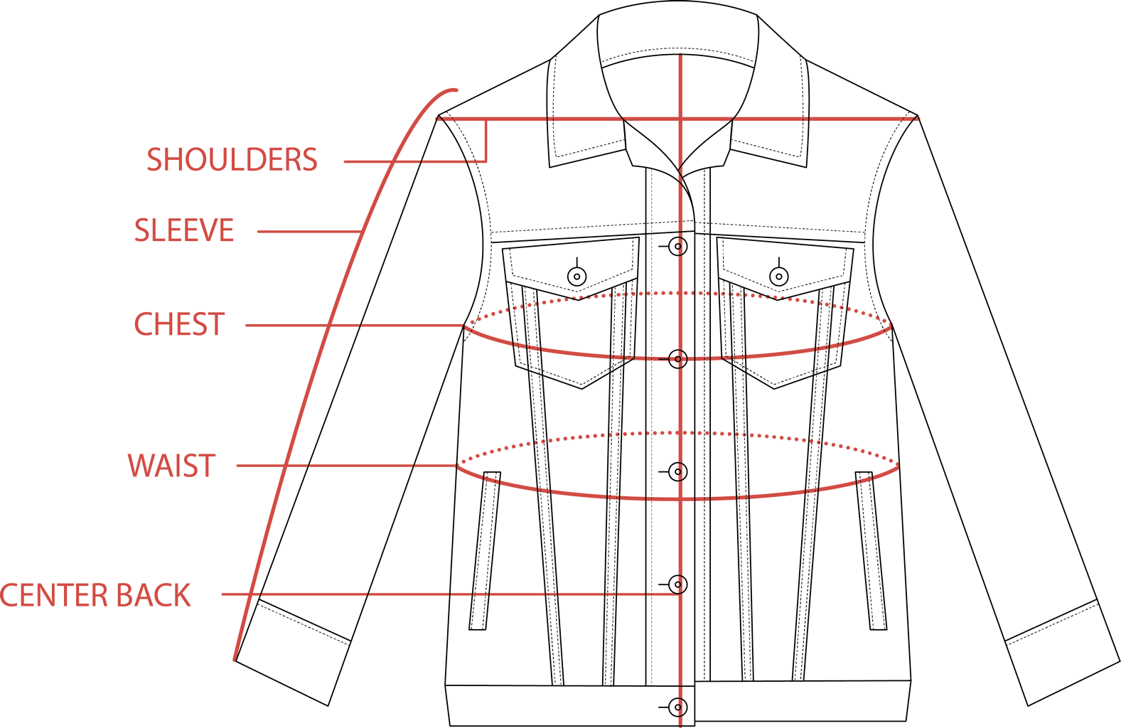 Jean Jacket Size Guide | Tradlands