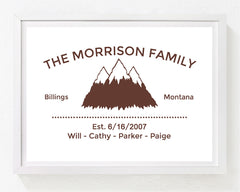 Personalized family name print