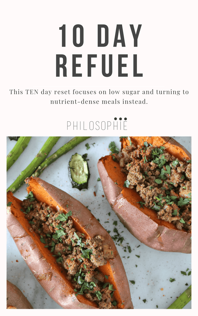 10 Day Refuel E-Book